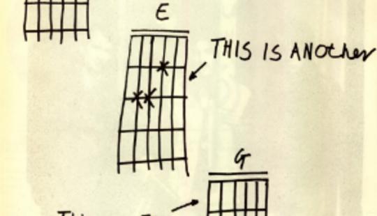Guitar band 2
